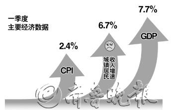 可比可咖啡_个体营业执照_营业收入可比价格