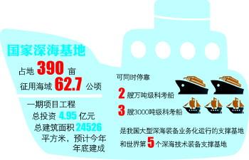 蛟龙号简笔画绘画-制图:杨帅-国家深海基地预计年底建成